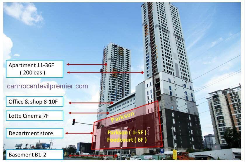 Những chung cư căn hộ đường Xa Lộ Hà Nội Quận 2 – Cantavil Thủ Đức House - Deawon