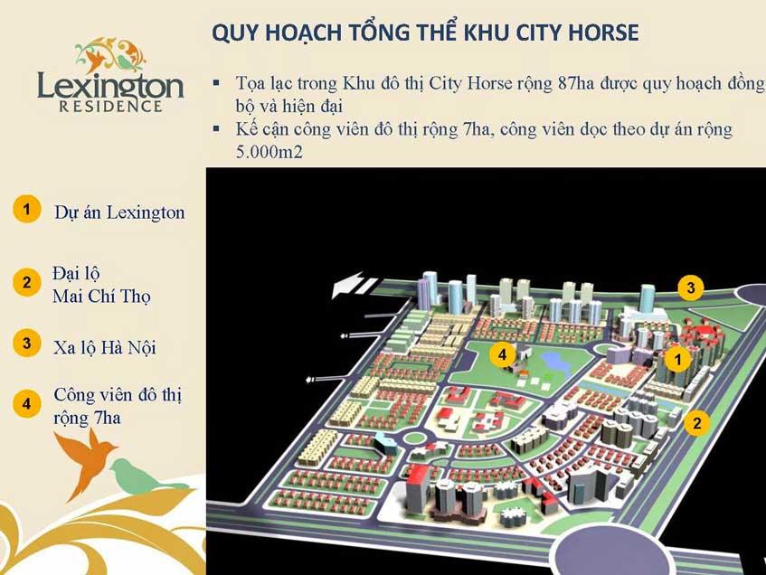 Phối cảnh khu đô thị  City Horse